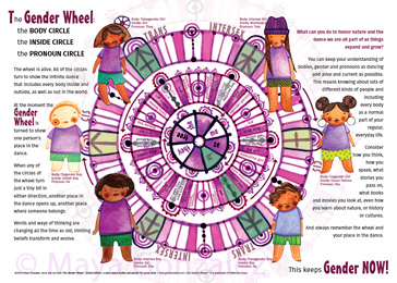 gender-wheel-poster-web